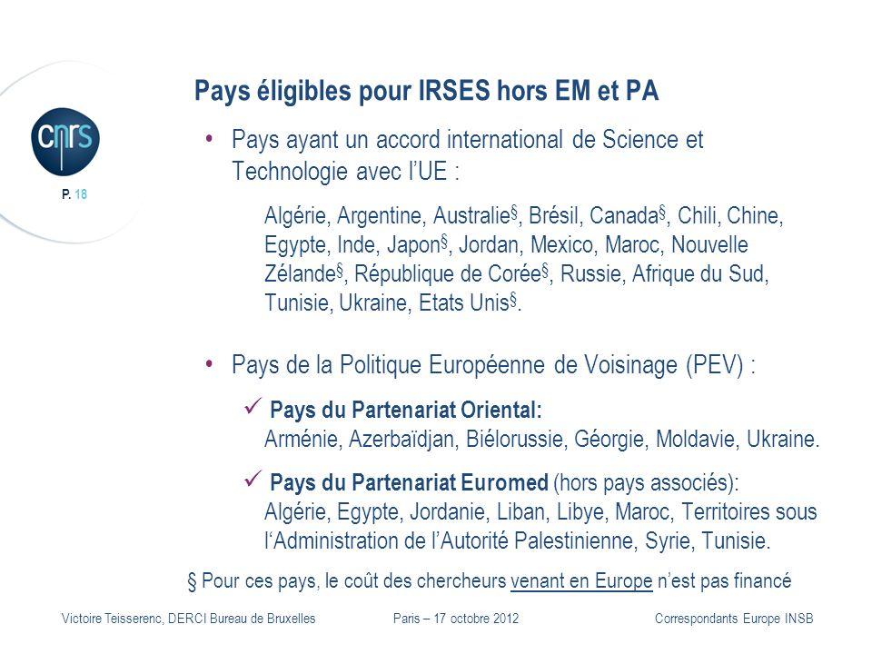 P. 18 Victoire Teisserenc, DERCI Bureau de Bruxelles Pays éligibles pour IRSES hors EM et PA Pays ayant un accord international de Science et Technolo