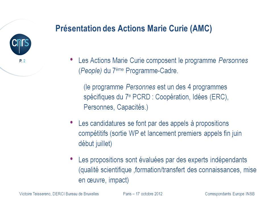 P. 2 Victoire Teisserenc, DERCI Bureau de Bruxelles Présentation des Actions Marie Curie (AMC) Les Actions Marie Curie composent le programme Personne