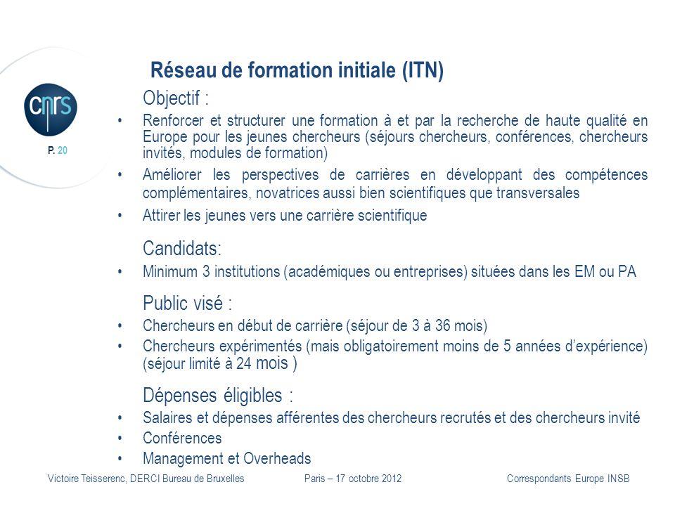 P. 20 Victoire Teisserenc, DERCI Bureau de Bruxelles Réseau de formation initiale (ITN) Objectif : Renforcer et structurer une formation à et par la r