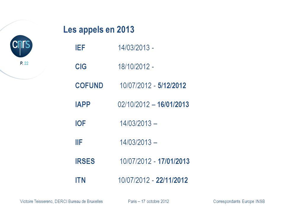 P. 22 Victoire Teisserenc, DERCI Bureau de Bruxelles Les appels en 2013 IEF 14/03/2013 - CIG 18/10/2012 - COFUND 10/07/2012 - 5/12/2012 IAPP 02/10/201