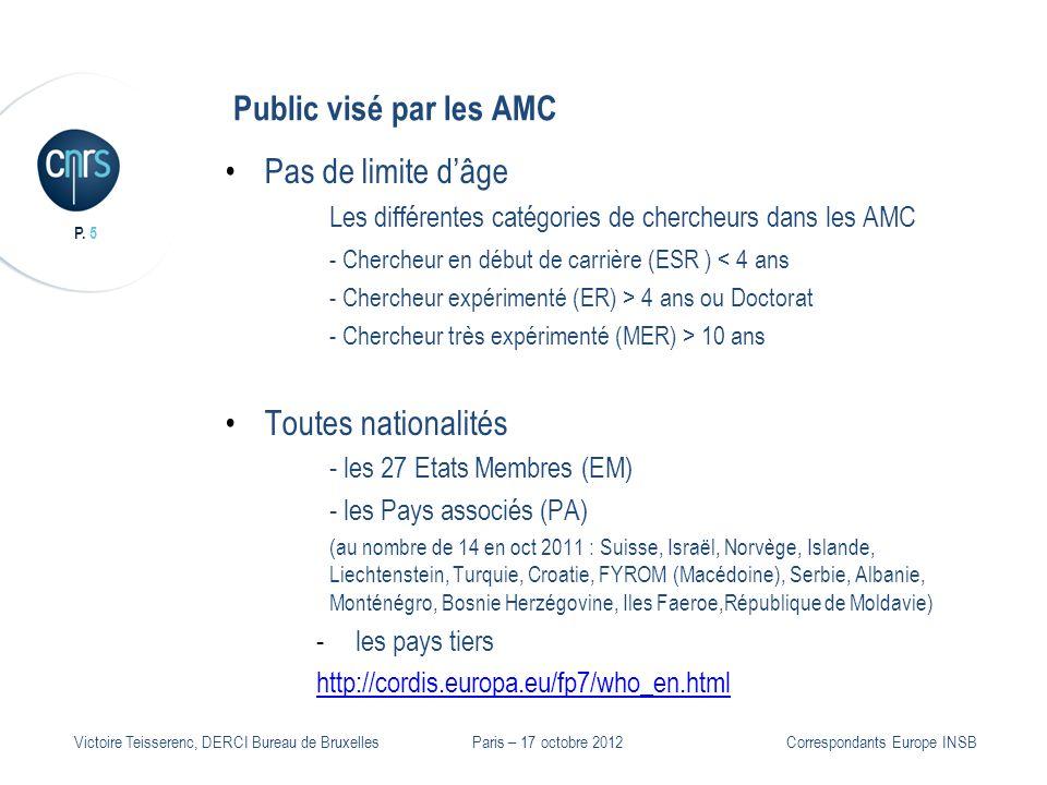 P. 5 Victoire Teisserenc, DERCI Bureau de Bruxelles Public visé par les AMC Pas de limite dâge Les différentes catégories de chercheurs dans les AMC -