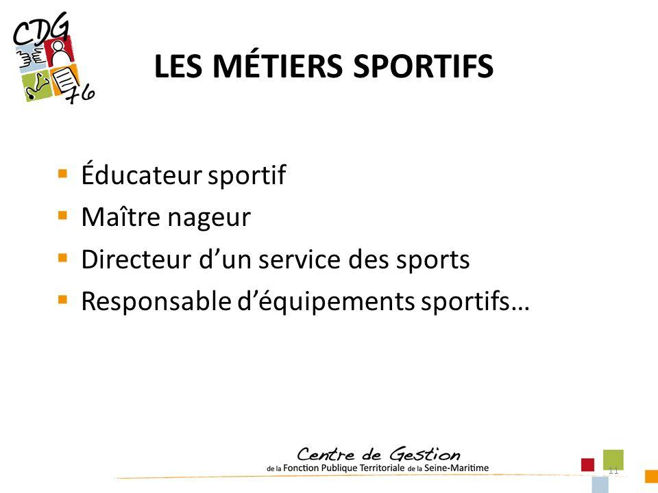 11 LES MÉTIERS SPORTIFS Éducateur sportif Maître nageur Directeur dun service des sports Responsable déquipements sportifs…