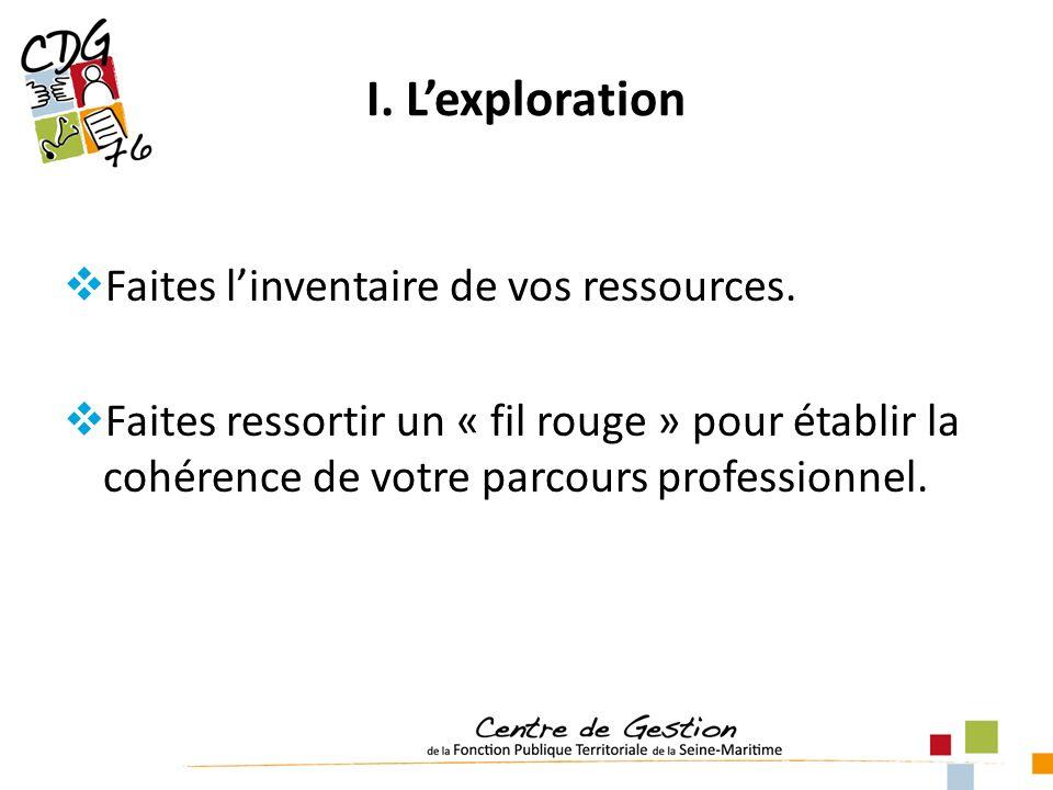 I. Lexploration Faites linventaire de vos ressources. Faites ressortir un « fil rouge » pour établir la cohérence de votre parcours professionnel.