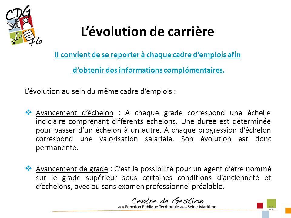29 Lévolution de carrière Il convient de se reporter à chaque cadre demplois afin dobtenir des informations complémentaires. Lévolution au sein du mêm