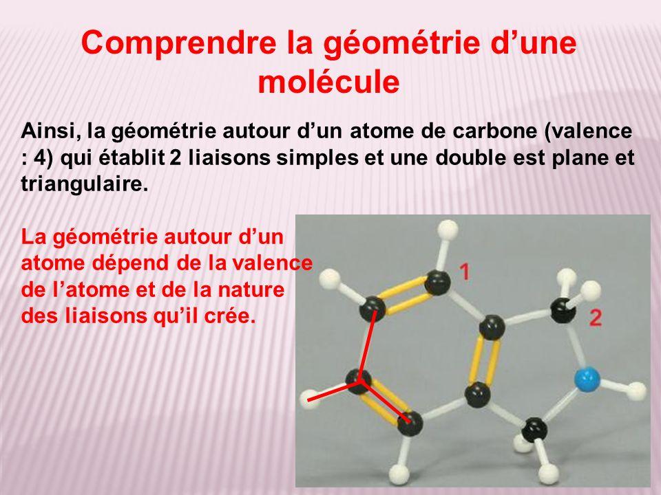 Comprendre la géométrie dune molécule Ainsi, la géométrie autour dun atome de carbone (valence : 4) qui établit 2 liaisons simples et une double est p