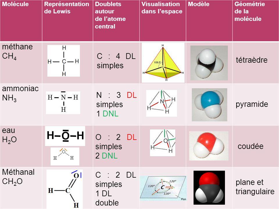 Établir la géométrie dune molécule Activité 1 : (suite) 2) Quel atome détermine la géométrie des molécules .