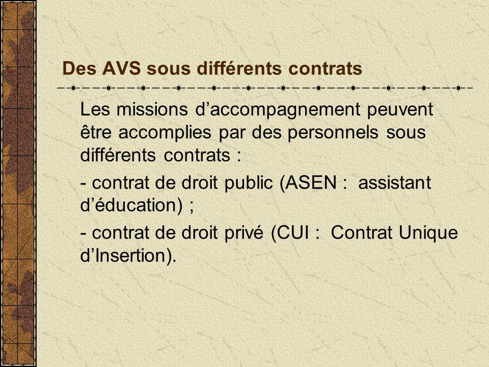 Des AVS sous différents contrats Les missions daccompagnement peuvent être accomplies par des personnels sous différents contrats : - contrat de droit