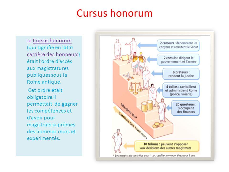 Cursus honorum Le Cursus honorum (qui signifie en latin carrière des honneurs) était lordre daccès aux magistratures publiques sous la Rome antique. C
