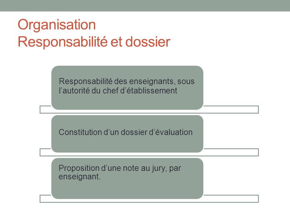 Organisation Responsabilité et dossier Responsabilité des enseignants, sous lautorité du chef détablissement Constitution dun dossier dévaluation Prop
