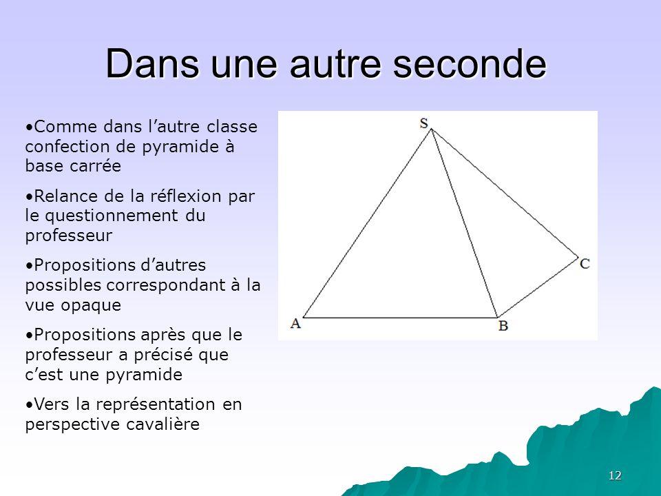 13 Les patrons Construire le patron dune pyramide à base quadrilatère: - un seul groupe traitant du cas où le quadrilatère est un rectangle réussit à construire un patron satisfaisant - des « patrons » qui ne se referment pas: - représentation des arêtes - il ne suffit pas quune même arête du solide se retrouve sur le patron représentée par des segments de même longueur