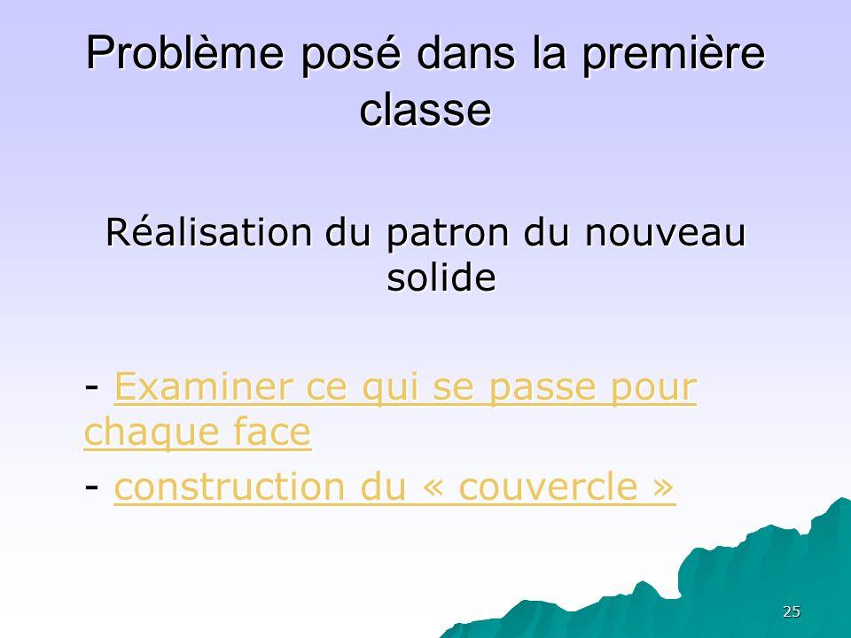26 Problème posé dans la première classe Bilan: Bilan: -Le tracé hors solide invite, en sortant du solide, à travailler avec des plans, des droites.