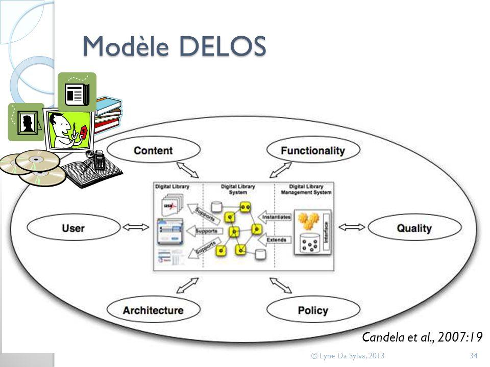 Modèle DELOS © Lyne Da Sylva, 201334 Candela et al., 2007:19