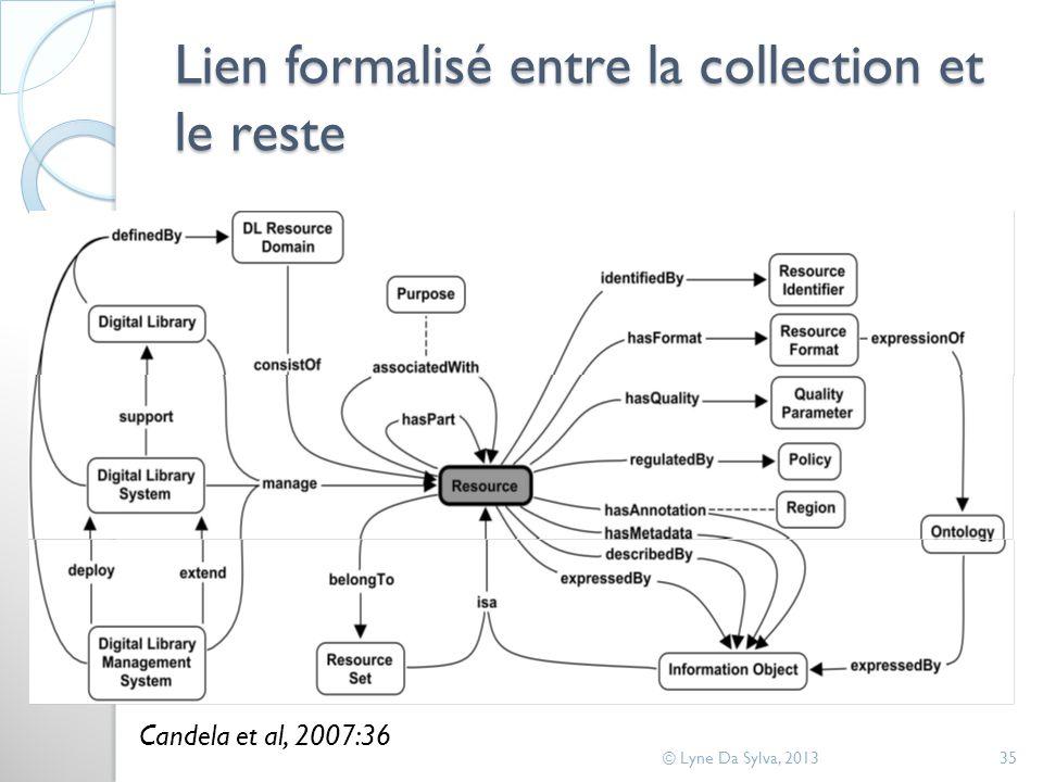 Lien formalisé entre la collection et le reste Candela et al, 2007:36 © Lyne Da Sylva, 201335