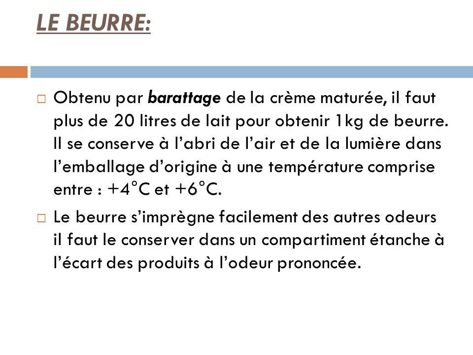 LE BEURRE: Obtenu par barattage de la crème maturée, il faut plus de 20 litres de lait pour obtenir 1kg de beurre. Il se conserve à labri de lair et d