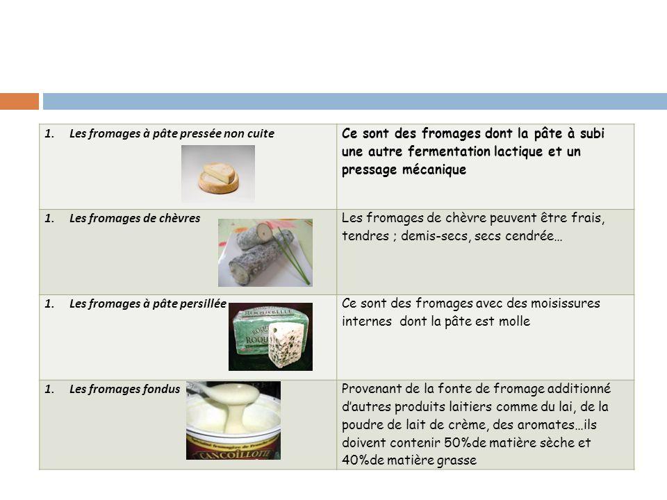 1.Les fromages à pâte pressée non cuite Ce sont des fromages dont la pâte à subi une autre fermentation lactique et un pressage mécanique 1.Les fromag