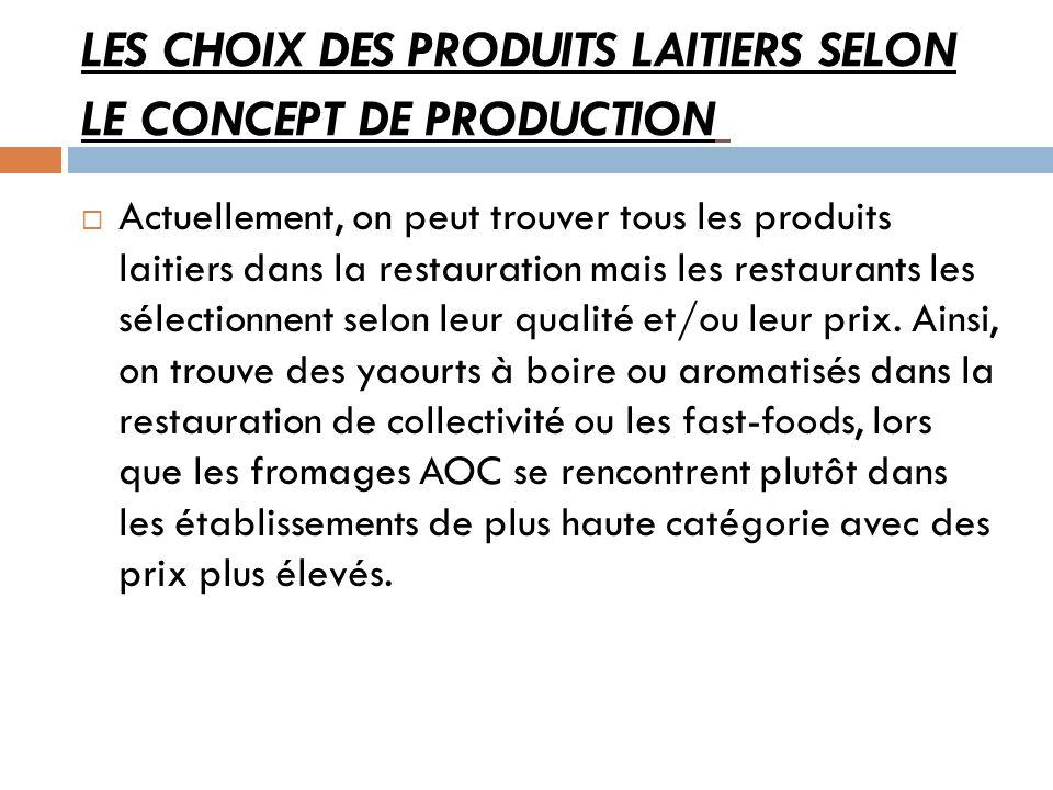 LES CHOIX DES PRODUITS LAITIERS SELON LE CONCEPT DE PRODUCTION Actuellement, on peut trouver tous les produits laitiers dans la restauration mais les