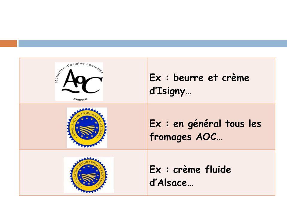 Ex : beurre et crème dIsigny… Ex : en général tous les fromages AOC… Ex : crème fluide dAlsace…