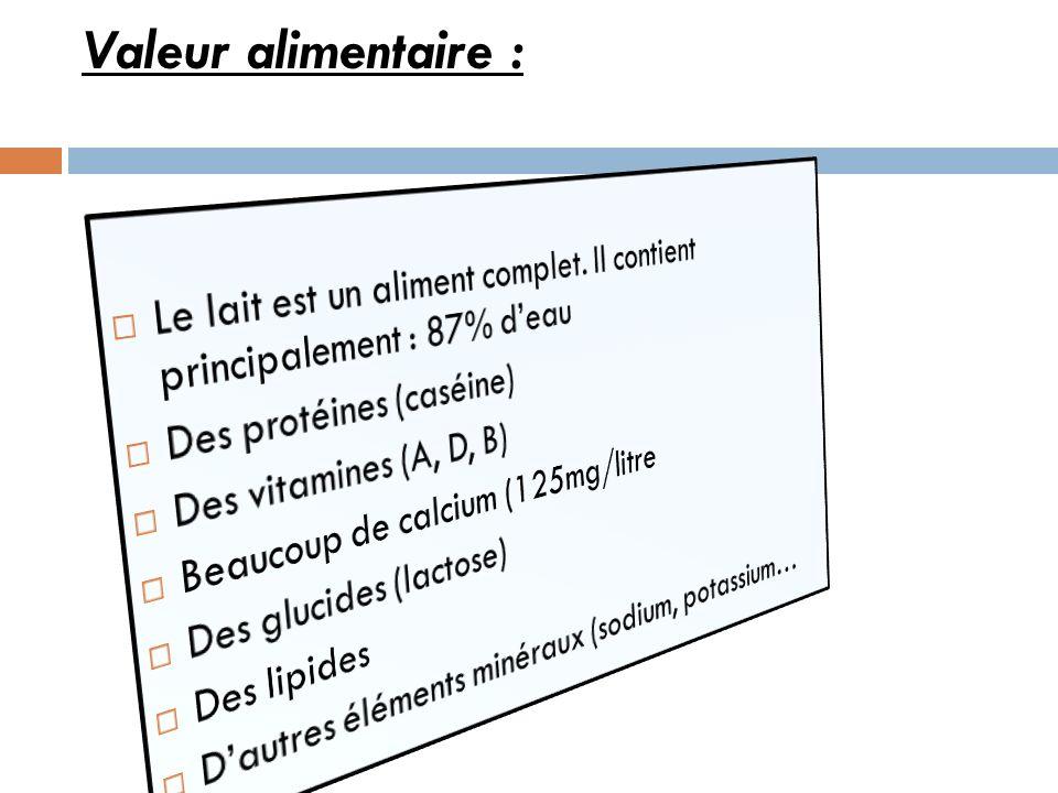 Valeur alimentaire :