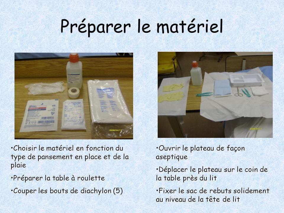 Préparer le matériel Choisir le matériel en fonction du type de pansement en place et de la plaieChoisir le matériel en fonction du type de pansement