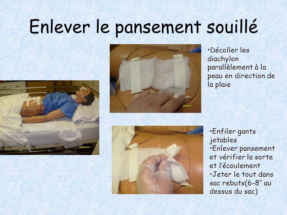 Enlever le pansement souillé Décoller les diachylon parallèlement à la peau en direction de la plaieDécoller les diachylon parallèlement à la peau en