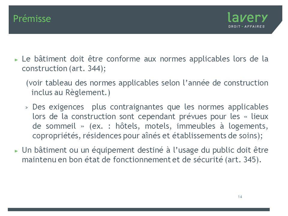 Prémisse Le bâtiment doit être conforme aux normes applicables lors de la construction (art. 344); (voir tableau des normes applicables selon lannée d