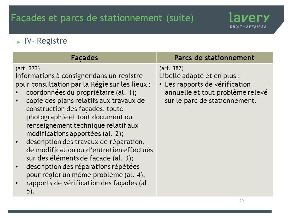 Façades et parcs de stationnement (suite) IV- Registre FaçadesParcs de stationnement (art. 373) Informations à consigner dans un registre pour consult