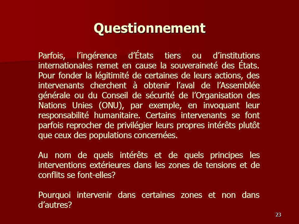 Questionnement Parfois, lingérence dÉtats tiers ou dinstitutions internationales remet en cause la souveraineté des États.