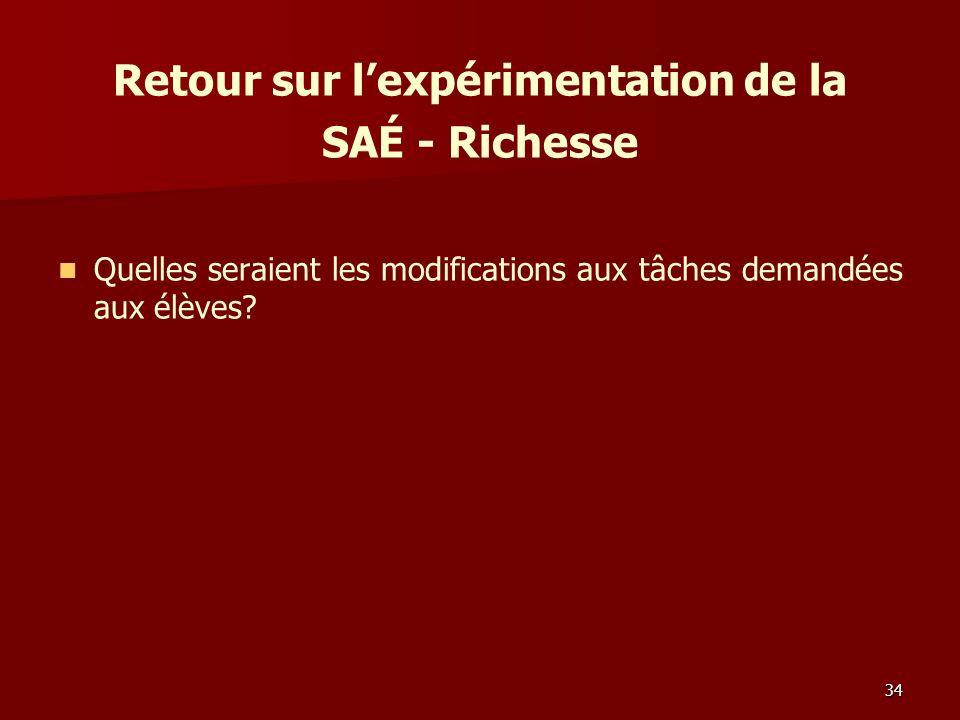Retour sur lexpérimentation de la SAÉ - Richesse Quelles seraient les modifications aux tâches demandées aux élèves.
