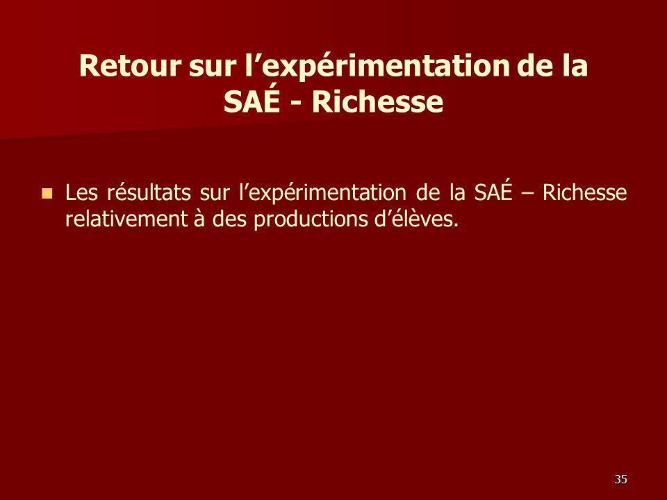 Retour sur lexpérimentation de la SAÉ - Richesse Les résultats sur lexpérimentation de la SAÉ – Richesse relativement à des productions délèves.