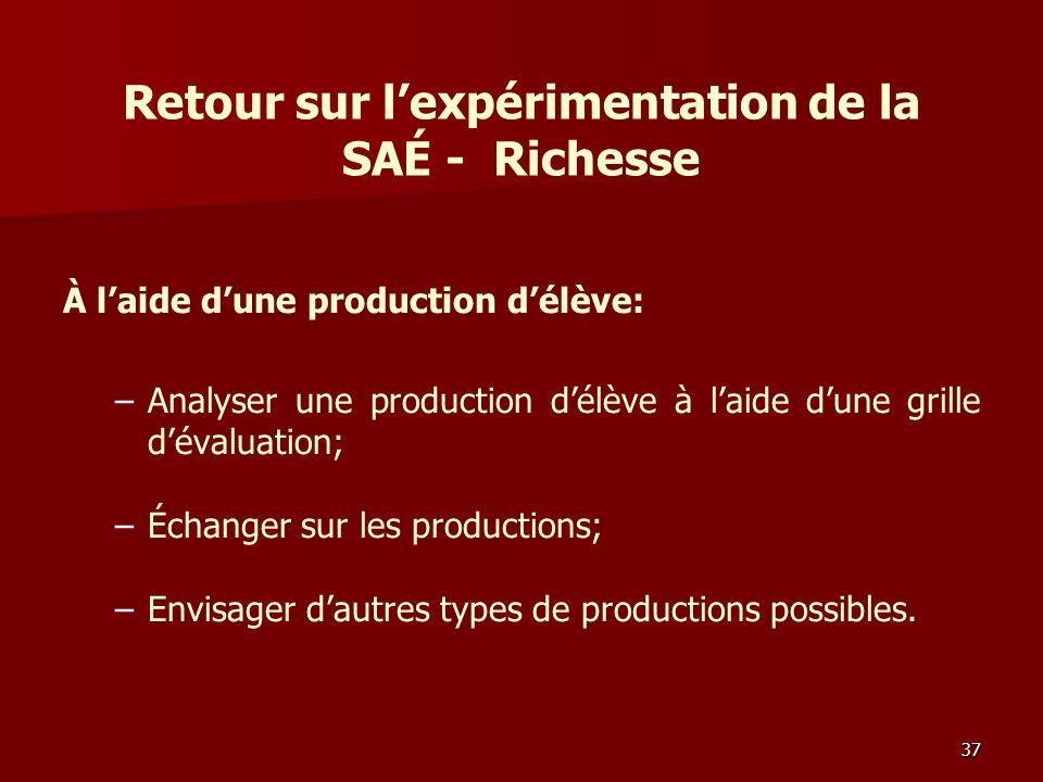 Retour sur lexpérimentation de la SAÉ - Richesse À laide dune production délève: – –Analyser une production délève à laide dune grille dévaluation; – –Échanger sur les productions; – –Envisager dautres types de productions possibles.