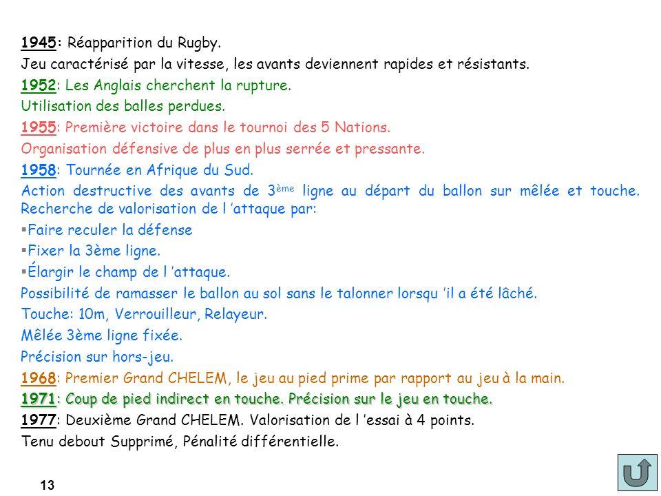 13 1945: Réapparition du Rugby.