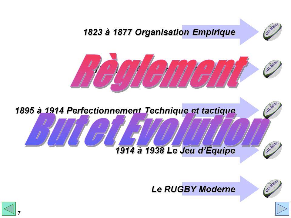 7 1823 à 1877 Organisation Empirique 1895 à 1914 Perfectionnement Technique et tactique 1914 à 1938 Le Jeu dÉquipe 1877 à 1895 Organisation Collective Le RUGBY Moderne