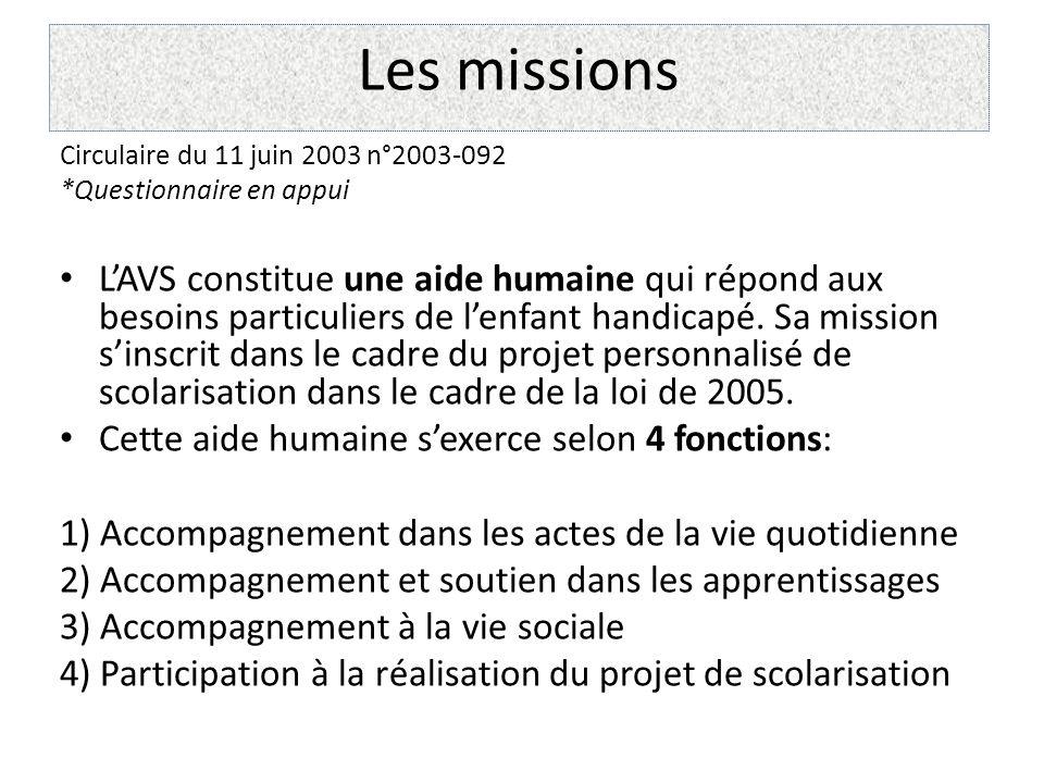 Les missions Circulaire du 11 juin 2003 n°2003-092 *Questionnaire en appui LAVS constitue une aide humaine qui répond aux besoins particuliers de lenf
