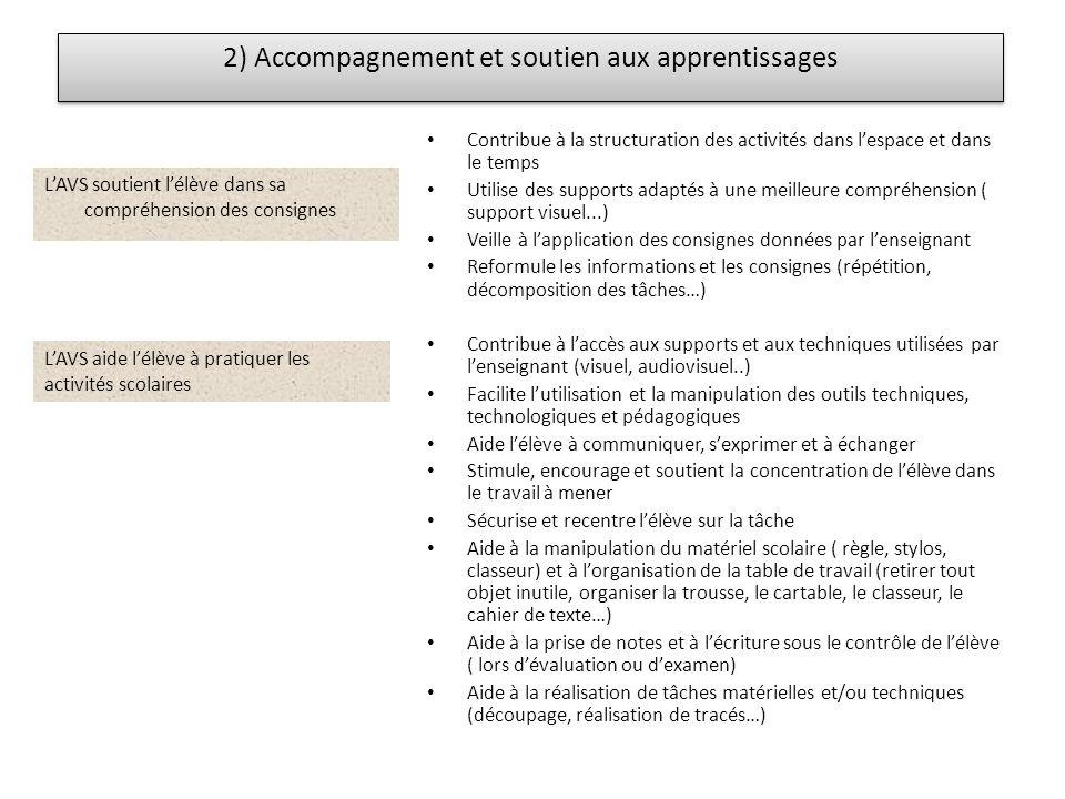 2) Accompagnement et soutien aux apprentissages Contribue à la structuration des activités dans lespace et dans le temps Utilise des supports adaptés