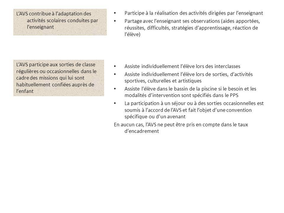 Participe à la réalisation des activités dirigées par lenseignant Partage avec lenseignant ses observations (aides apportées, réussites, difficultés,