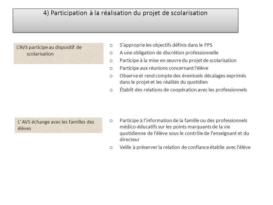 4) Participation à la réalisation du projet de scolarisation o Sapproprie les objectifs définis dans le PPS o A une obligation de discrétion professio