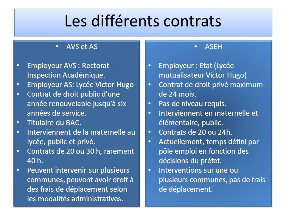 Les différents contrats AVS et AS Employeur AVS : Rectorat - Inspection Académique. Employeur AS: Lycée Victor Hugo Contrat de droit public dune année