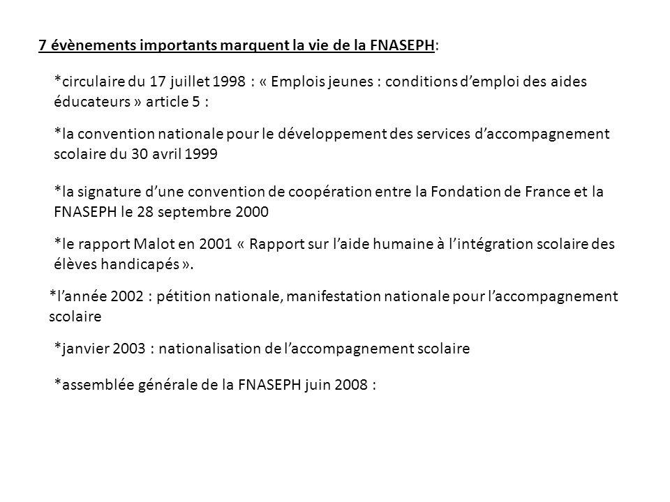 7 évènements importants marquent la vie de la FNASEPH: *circulaire du 17 juillet 1998 : « Emplois jeunes : conditions demploi des aides éducateurs » a