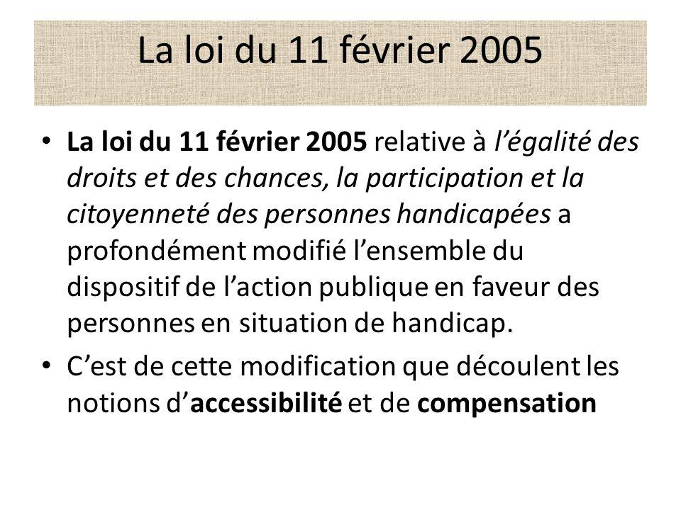 La loi du 11 février 2005 La loi du 11 février 2005 relative à légalité des droits et des chances, la participation et la citoyenneté des personnes ha