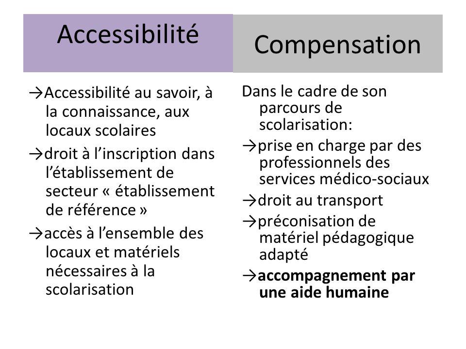 Accessibilité Accessibilité au savoir, à la connaissance, aux locaux scolaires droit à linscription dans létablissement de secteur « établissement de