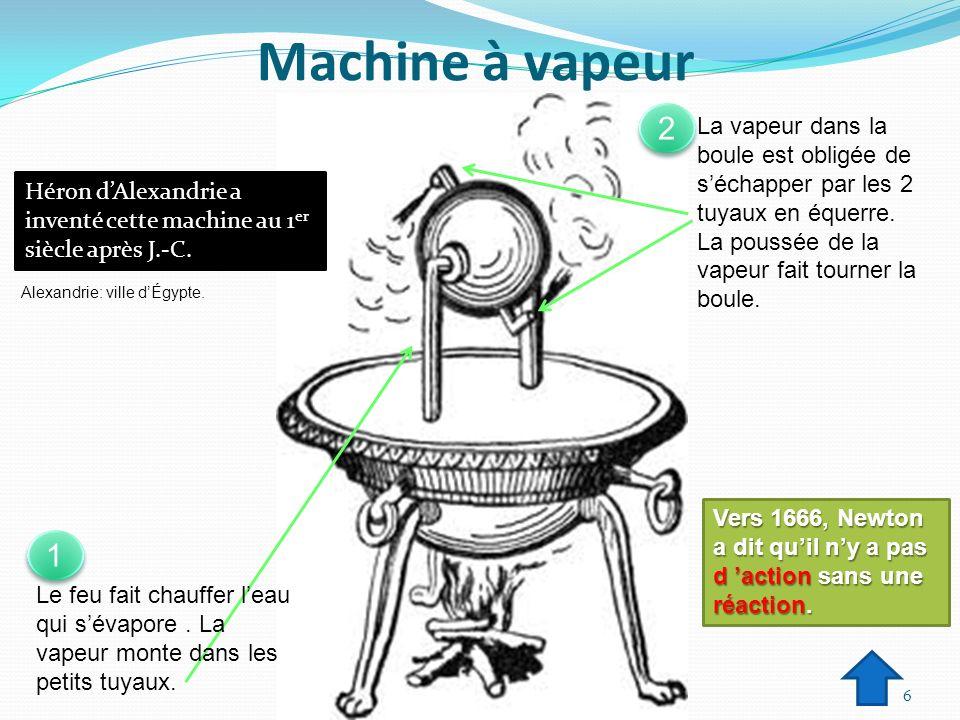 Machine à vapeur Le feu fait chauffer leau qui sévapore. La vapeur monte dans les petits tuyaux. La vapeur dans la boule est obligée de séchapper par