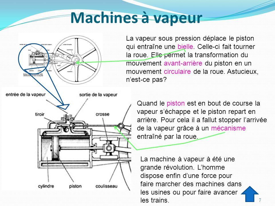 Machines à vapeur 7 La vapeur sous pression déplace le piston qui entraîne une bielle. Celle-ci fait tourner la roue. Elle permet la transformation du