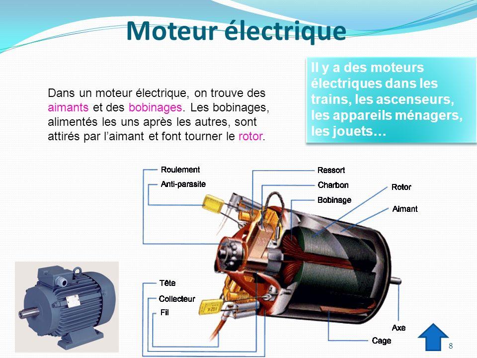 Moteur électrique 8 Dans un moteur électrique, on trouve des aimants et des bobinages. Les bobinages, alimentés les uns après les autres, sont attirés