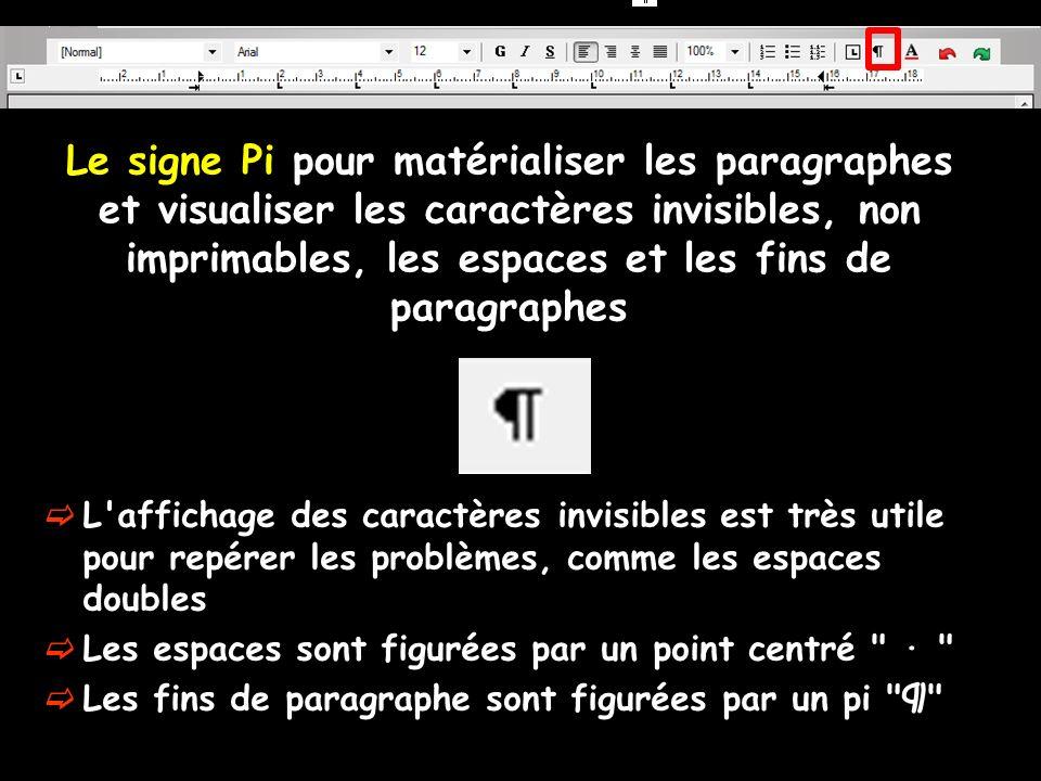 Le signe Pi pour matérialiser les paragraphes et visualiser les caractères invisibles, non imprimables, les espaces et les fins de paragraphes L'affic