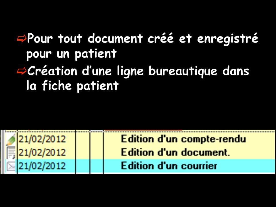 Pour tout document créé et enregistré pour un patient Création dune ligne bureautique dans la fiche patient