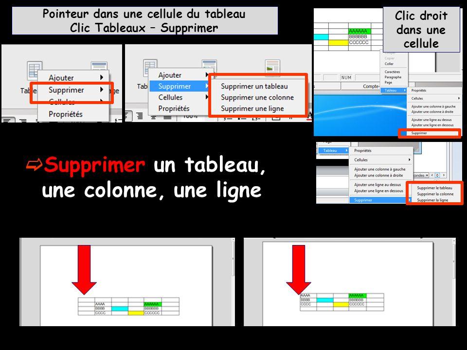 Supprimer un tableau, une colonne, une ligne Pointeur dans une cellule du tableau Clic Tableaux – Supprimer Clic droit dans une cellule
