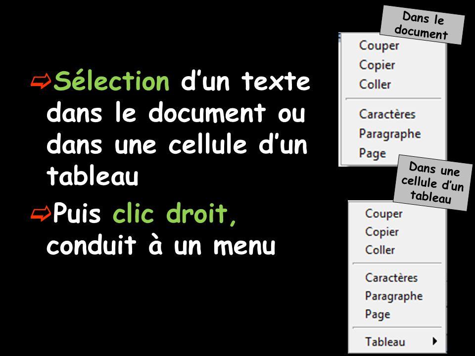 Sélection dun texte dans le document ou dans une cellule dun tableau Puis clic droit, conduit à un menu Dans le document Dans une cellule dun tableau