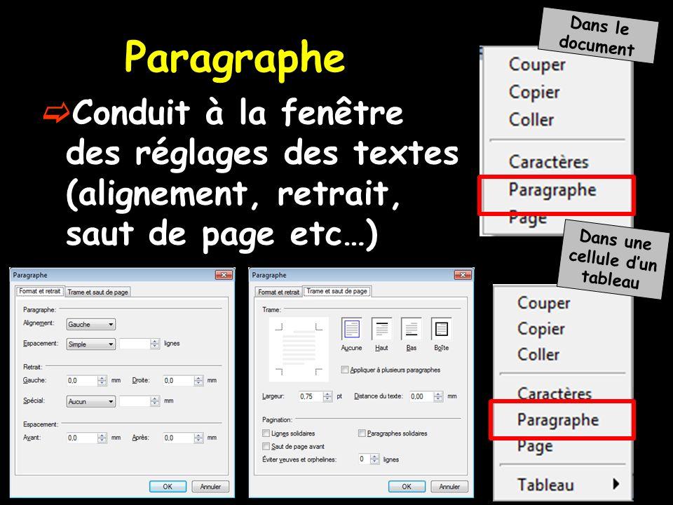 Conduit à la fenêtre des réglages des textes (alignement, retrait, saut de page etc…) Dans le document Dans une cellule dun tableau Paragraphe