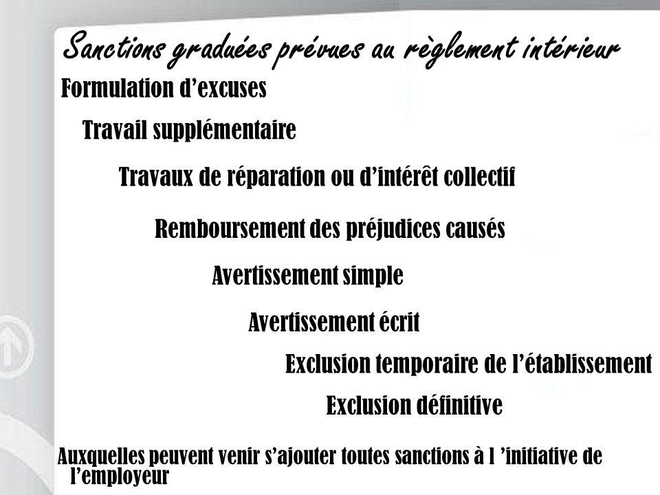 Sanctions graduées prévues au règlement intérieur Formulation dexcuses Auxquelles peuvent venir sajouter toutes sanctions à l initiative de lemployeur