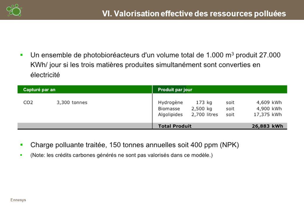 VI. Valorisation effective des ressources polluées Ennesys